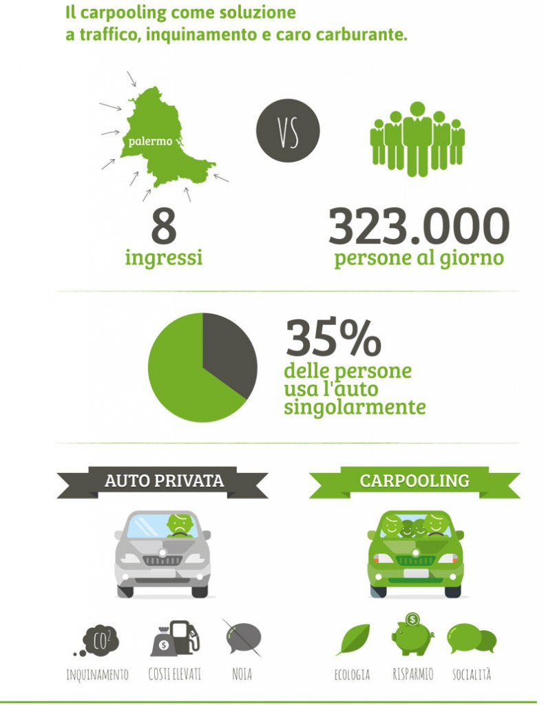 muovity-infografica