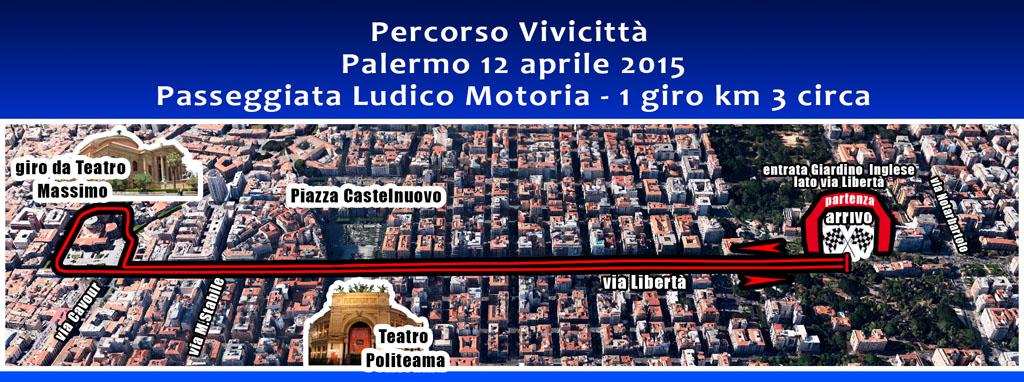 mappa_ludico motoria