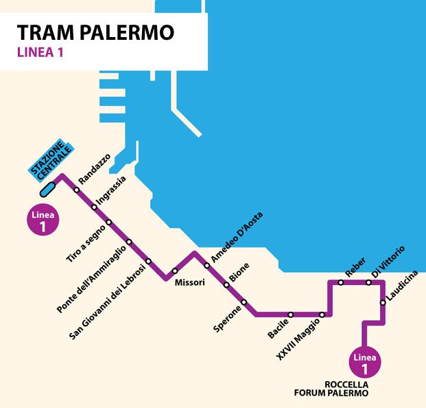 tram_linea1