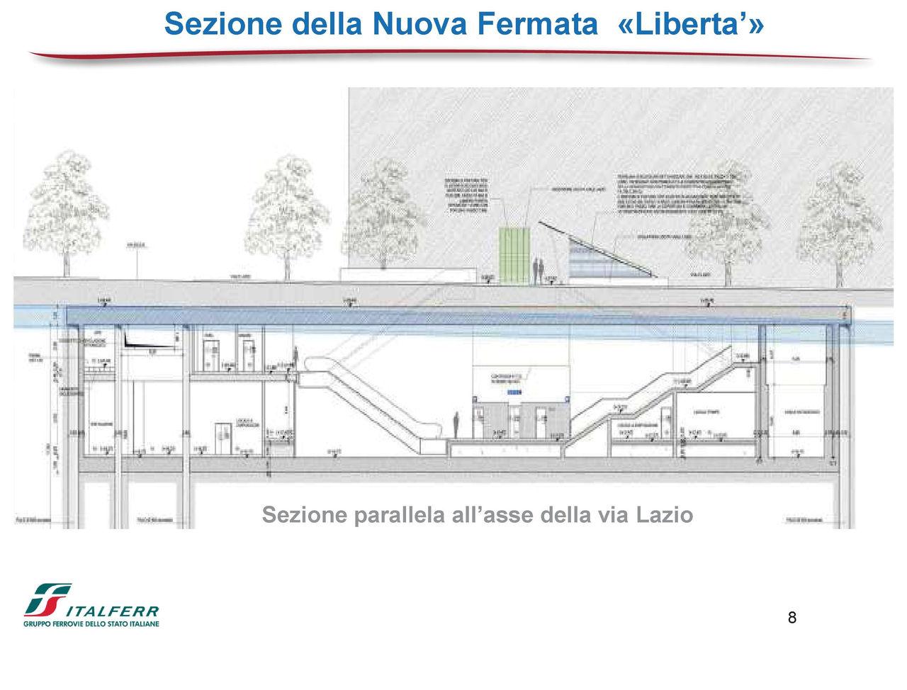 Sezione parallela della nuova fermata all'asse di viale Lazio