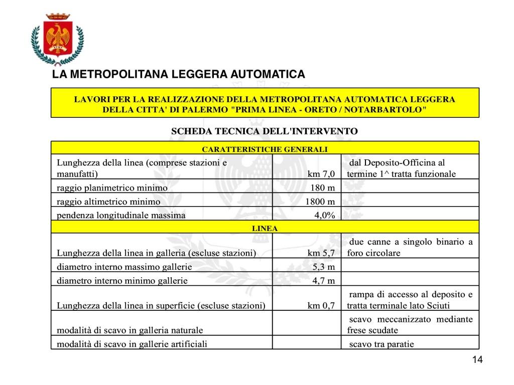 METROPOLITANA-aprile 2014 14
