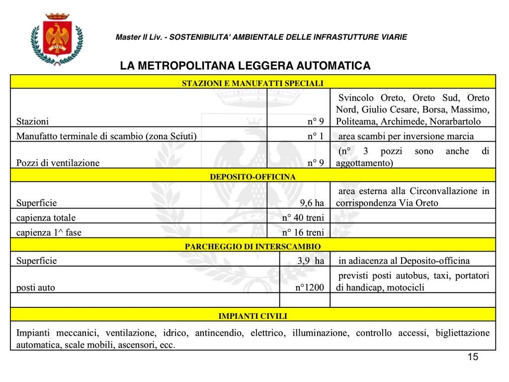 METROPOLITANA-aprile 2014 15