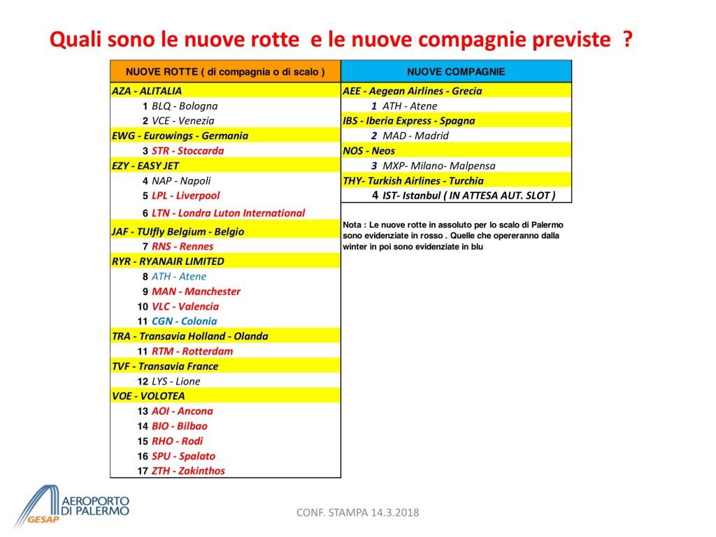 Presentazione Previsione TRAFFICO 2018 - short vers. per CONF STAMPA 14.3 9