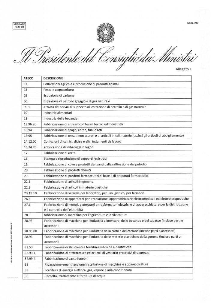 All. 1.pdf.pdf1