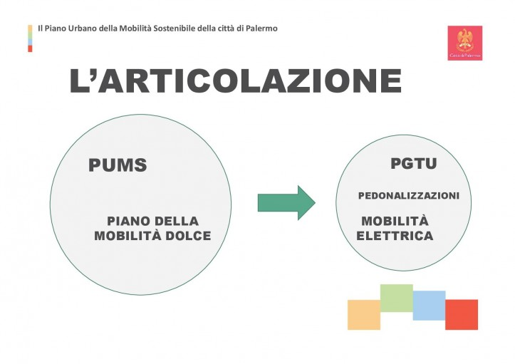 PUMS_Presentazione